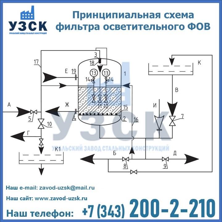 Принципиальная схема фильтра осветительного ФОВ в Ачинске