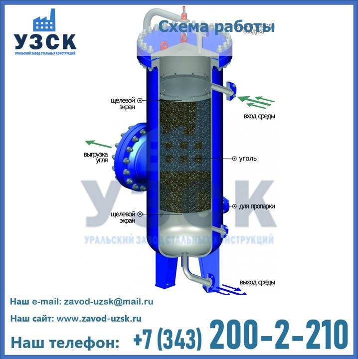 Схема работы в Екатеринбурге