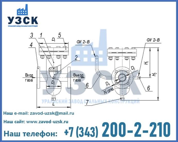Принцип действия ФГ в Екатеринбурге