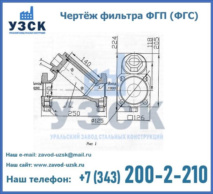 Схема ФГС(ФГП) в Екатеринбурге