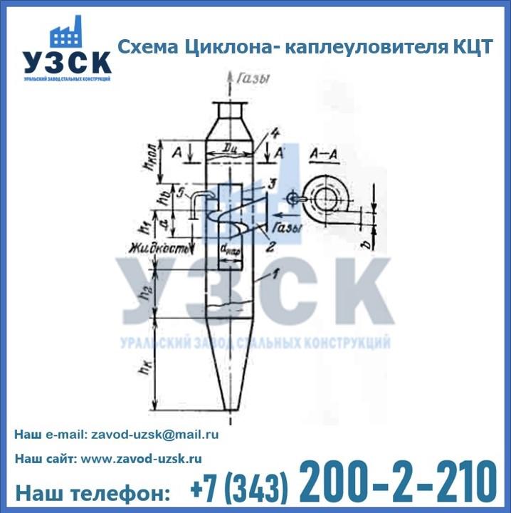 Конструкция Каплеуловителя КЦТ в Екатеринбурге