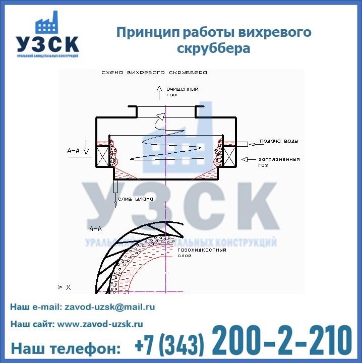 Вихревой скуббер типа ВС в Екатеринбурге