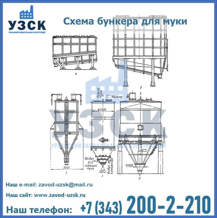 Бункер для хранения муки в Екатеринбурге