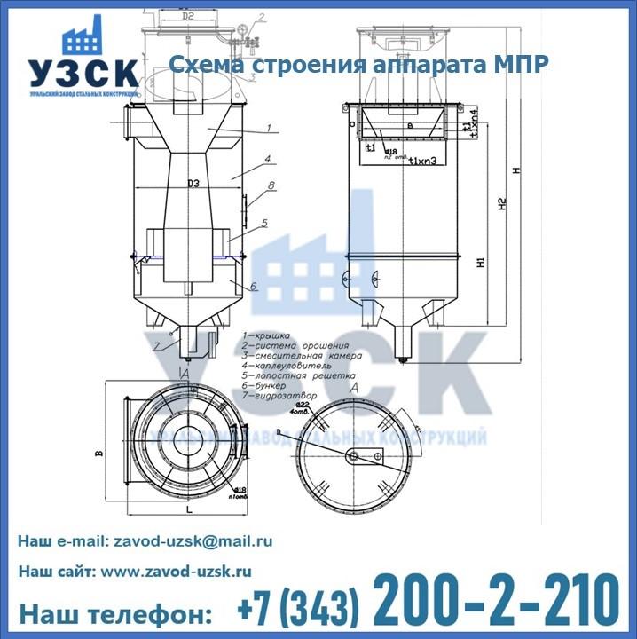 Фильтр МПР в Екатеринбурге