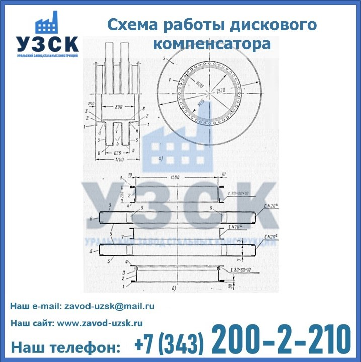 дисковые компенсаторы в Нижнекамске