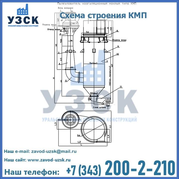 Пылеуловители коагуляционные в Екатеринбурге
