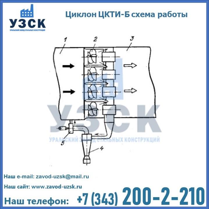 Циклон ЦКТИ-Б в Екатеринбурге