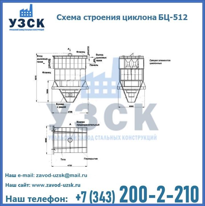 Батарейные пылеуловители БЦ-512 в Екатеринбурге