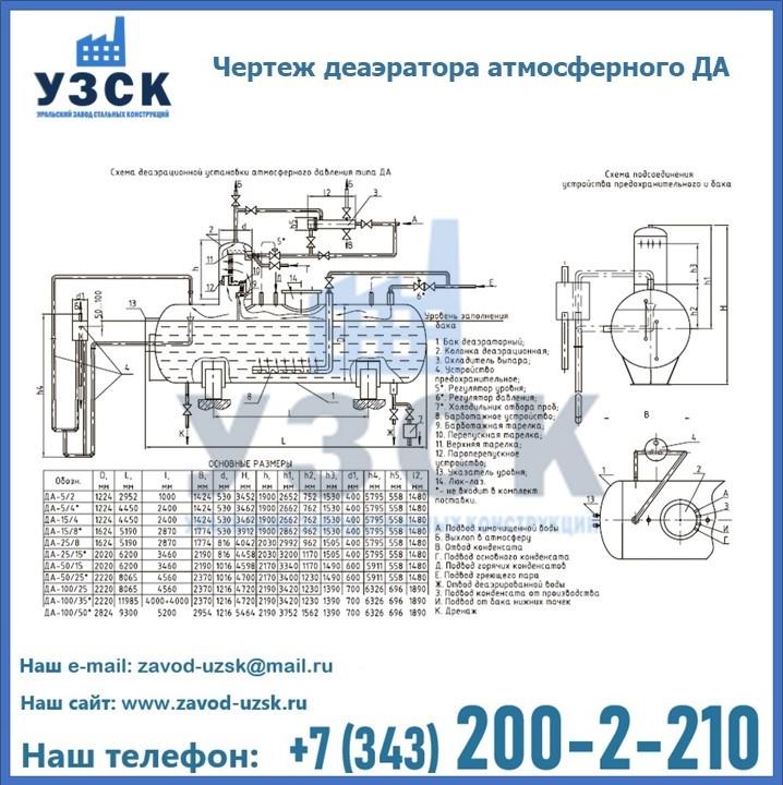 Схема строения деаэратора ДА в Нижнекамске