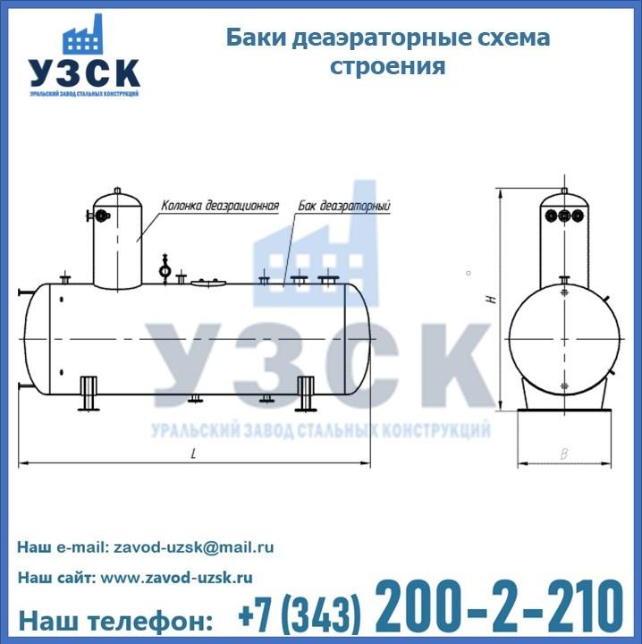 Бак БДА деаэраторный чертеж в Нижнекамске