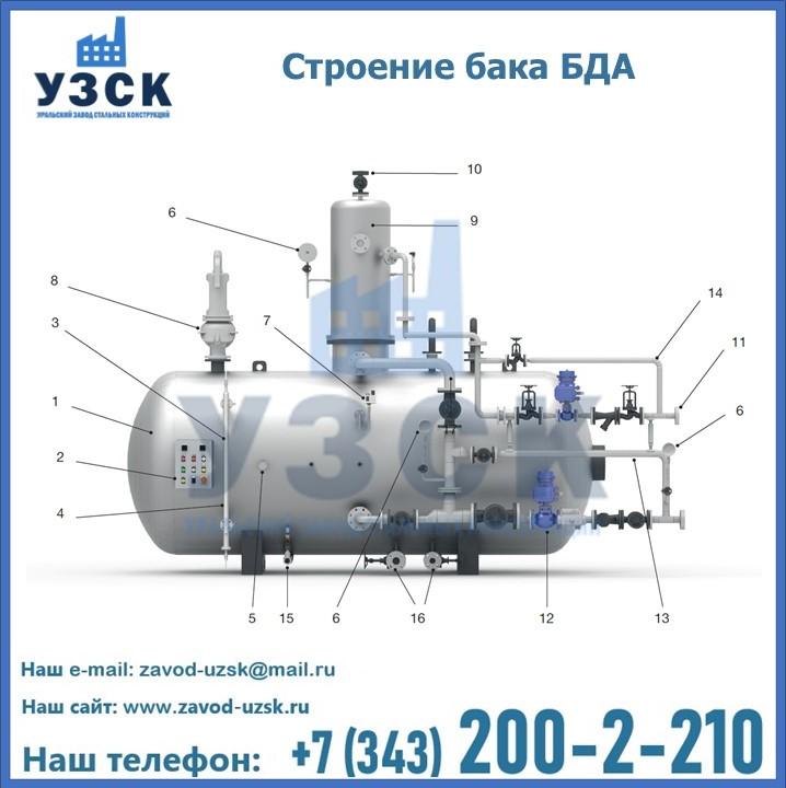 Бак БДА деаэраторный в Екатеринбурге