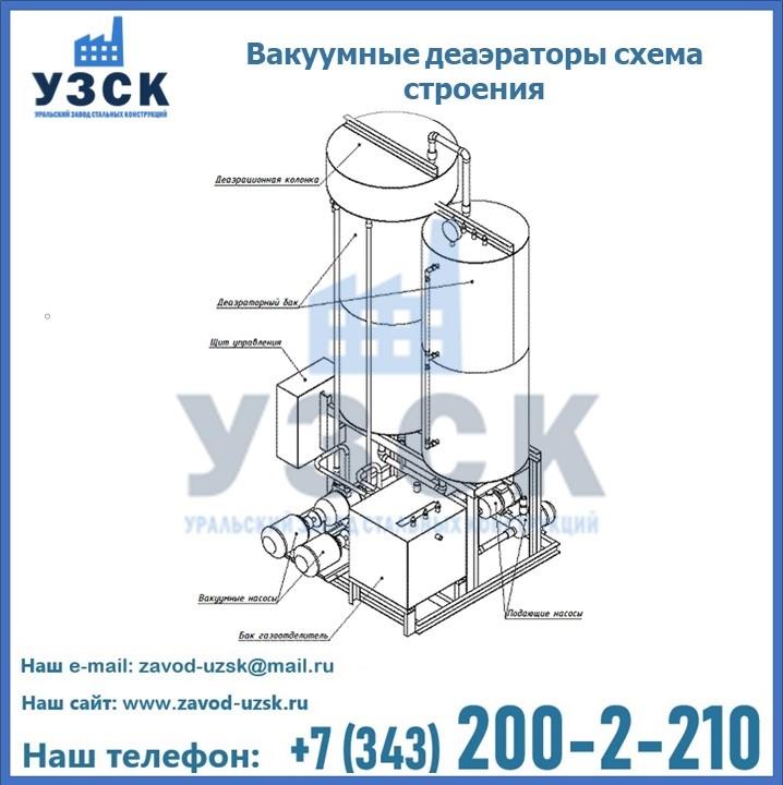 Вакуумные деаэраторы в Нижнекамске