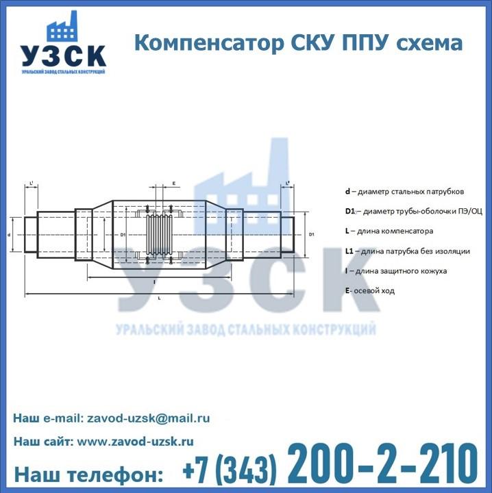 Компенсаторы СКУ в ППУ изоляции в Екатеринбурге