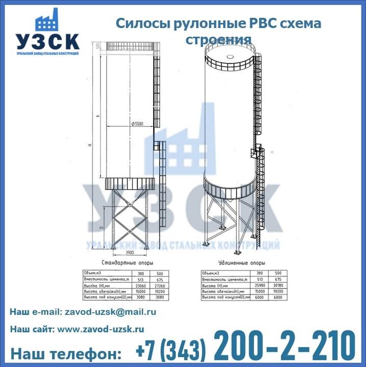 Силос рулонного типа РВС схема в Екатеринбурге